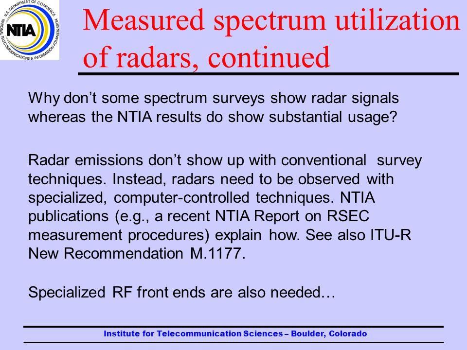 Institute for Telecommunication Sciences – Boulder, Colorado Measured spectrum utilization of radars, continued San Diego, California measured radar u
