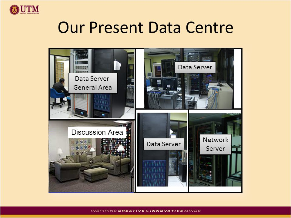 Our Present Data Centre Data Server General Area Data Server General Area Data Server Network Server Network Server Data Server Discussion Area
