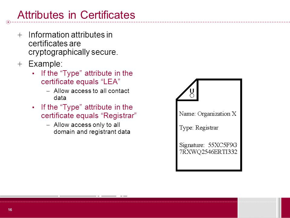 16 Attributes in Certificates + Information attributes in certificates are cryptographically secure.