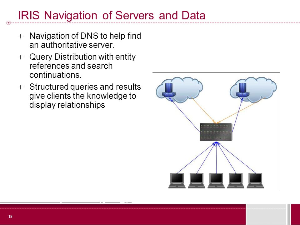 18 IRIS Navigation of Servers and Data + Navigation of DNS to help find an authoritative server.