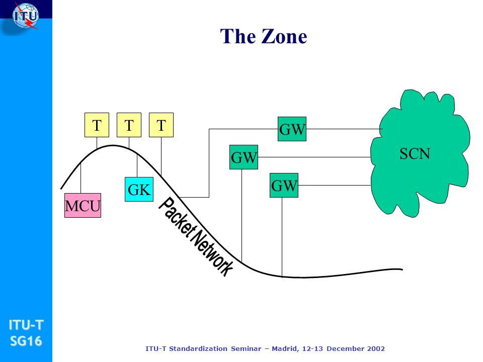 ITU-TSG16 ITU-T Standardization Seminar – Madrid, 12-13 December 2002 The Zone TTT GW SCN MCU GK