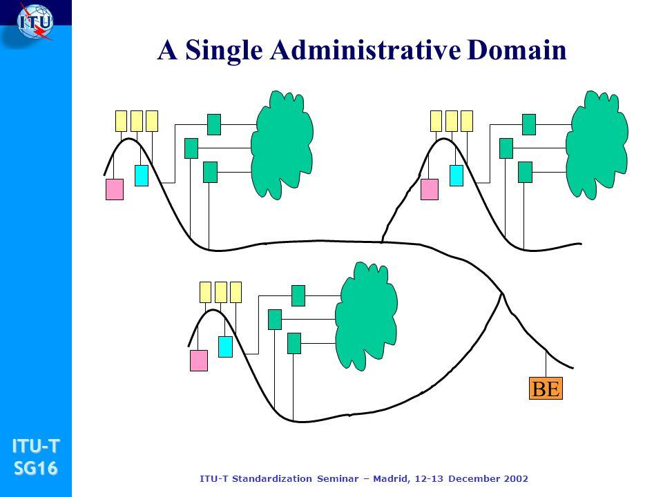 ITU-TSG16 ITU-T Standardization Seminar – Madrid, 12-13 December 2002 A Single Administrative Domain BE