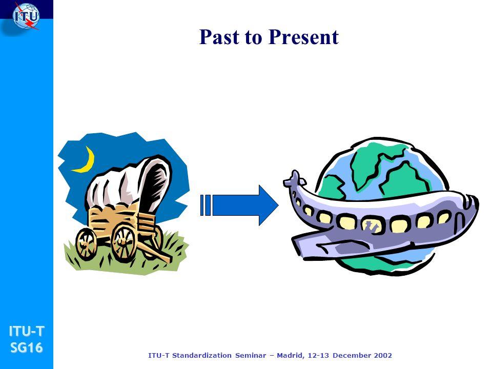 ITU-TSG16 ITU-T Standardization Seminar – Madrid, 12-13 December 2002 Past to Present