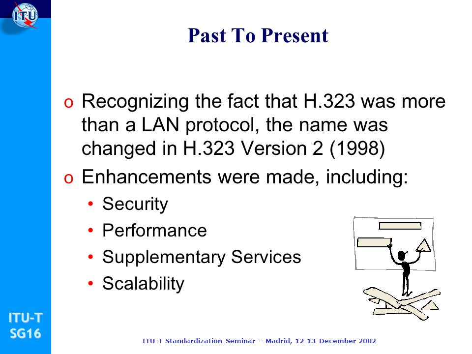 ITU-TSG16 ITU-T Standardization Seminar – Madrid, 12-13 December 2002 Past To Present o Recognizing the fact that H.323 was more than a LAN protocol,