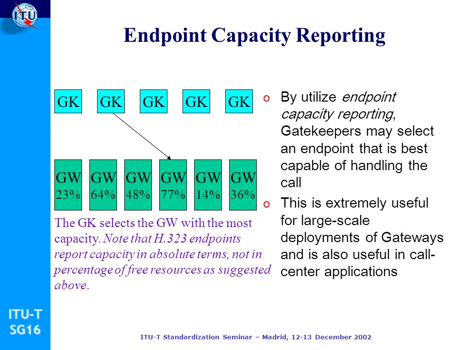 ITU-TSG16 ITU-T Standardization Seminar – Madrid, 12-13 December 2002 Endpoint Capacity Reporting o By utilize endpoint capacity reporting, Gatekeepers may select an endpoint that is best capable of handling the call o This is extremely useful for large-scale deployments of Gateways and is also useful in call- center applications GK GW 23% GW 77% GW 48% GW 64% GW 14% GW 36% The GK selects the GW with the most capacity.