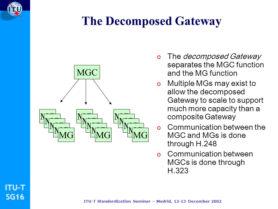 ITU-TSG16 ITU-T Standardization Seminar – Madrid, 12-13 December 2002 The Decomposed Gateway o The decomposed Gateway separates the MGC function and t