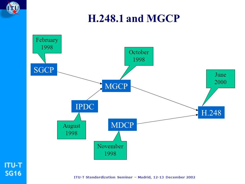 ITU-TSG16 ITU-T Standardization Seminar – Madrid, 12-13 December 2002 H.248.1 and MGCP October 1998 November 1998 August 1998 February 1998 June 2000 MDCP IPDC SGCP MGCP H.248