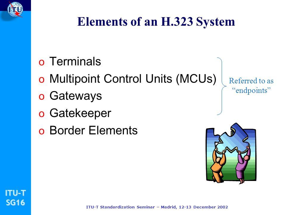 ITU-TSG16 ITU-T Standardization Seminar – Madrid, 12-13 December 2002 Elements of an H.323 System o Terminals o Multipoint Control Units (MCUs) o Gateways o Gatekeeper o Border Elements Referred to as endpoints