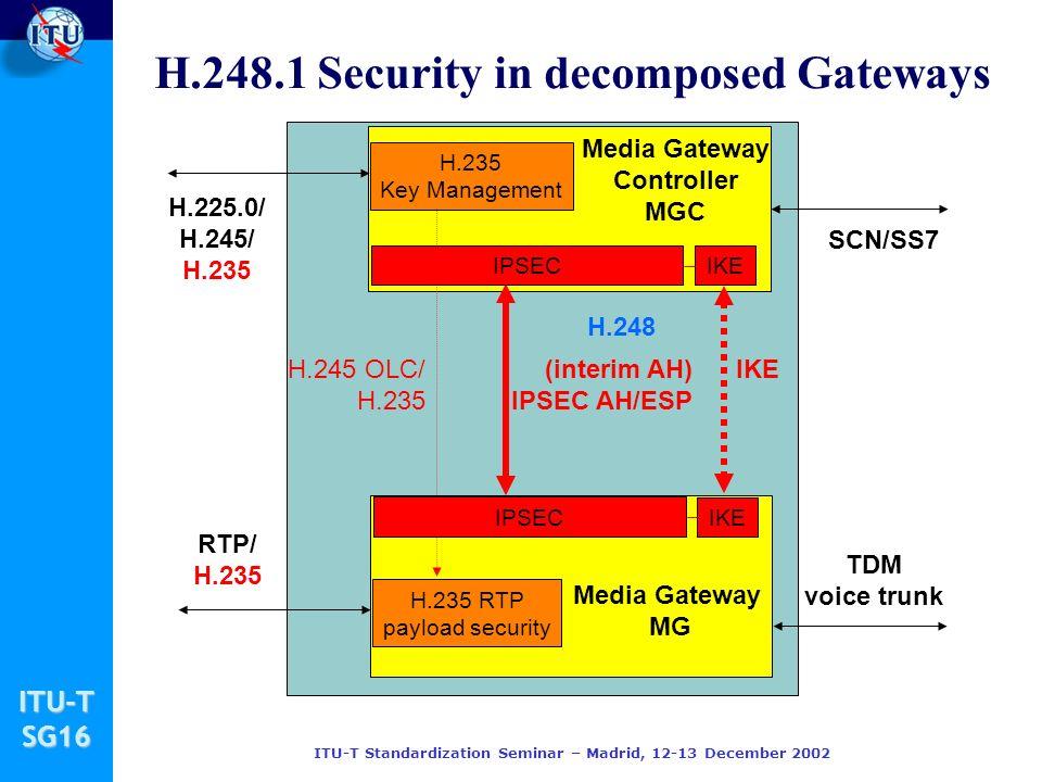 ITU-TSG16 ITU-T Standardization Seminar – Madrid, 12-13 December 2002 H.248.1 Security in decomposed Gateways (interim AH) IPSEC AH/ESP H.225.0/ H.245/ H.235 SCN/SS7 RTP/ H.235 TDM voice trunk IKE H.248 H.245 OLC/ H.235 H.235 RTP payload security Media Gateway MG IPSEC IKE H.235 Key Management IPSECIKE Media Gateway Controller MGC