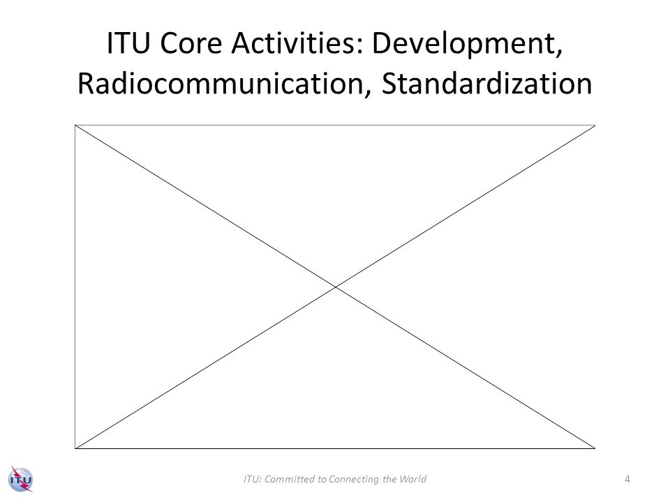 ITU Core Activities: Development, Radiocommunication, Standardization ITU: Committed to Connecting the World4
