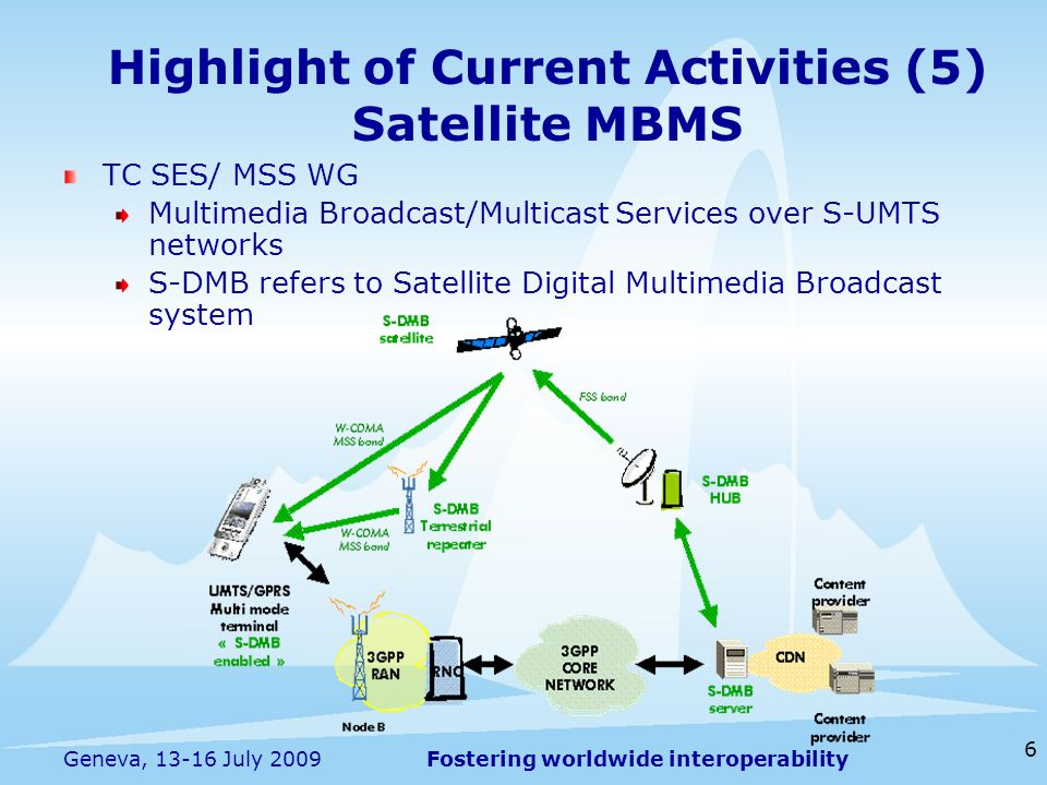 Fostering worldwide interoperability 6 Geneva, 13-16 July 2009 TC SES/ MSS WG Multimedia Broadcast/Multicast Services over S-UMTS networks S-DMB refers to Satellite Digital Multimedia Broadcast system Highlight of Current Activities (5) Satellite MBMS
