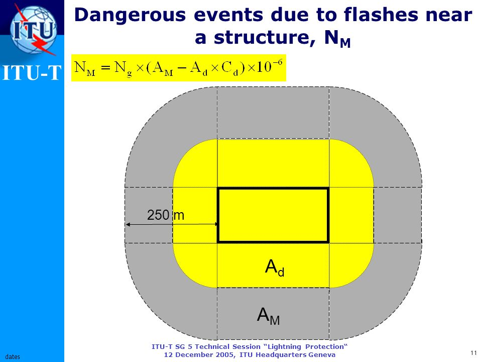 ITU-T ITU-T SG 5 Technical Session Lightning Protection 12 December 2005, ITU Headquarters Geneva 11 dates Dangerous events due to flashes near a structure, N M AdAd AMAM 250 m