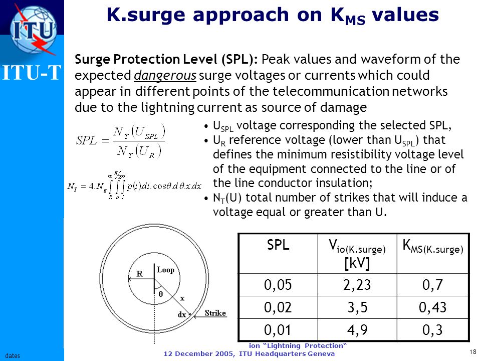ITU-T ITU-T SG 5 Technical Session Lightning Protection 12 December 2005, ITU Headquarters Geneva 18 dates K.surge approach on K MS values Surge Protection Level (SPL): Peak values and waveform of the expected dangerous surge voltages or currents which could appear in different points of the telecommunication networks due to the lightning current as source of damage U SPL voltage corresponding the selected SPL, U R reference voltage (lower than U SPL ) that defines the minimum resistibility voltage level of the equipment connected to the line or of the line conductor insulation; N T (U) total number of strikes that will induce a voltage equal or greater than U.