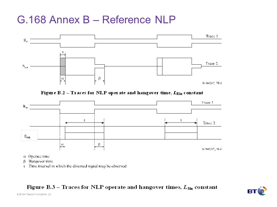 © British Telecommunications plc G.168 Annex B – Reference NLP
