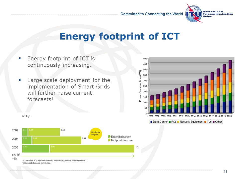 Committed to Connecting the World Energy footprint of ICT Energy footprint of ICT is continuously increasing.