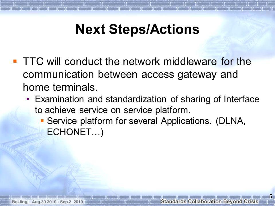 Supplementary Slides 6