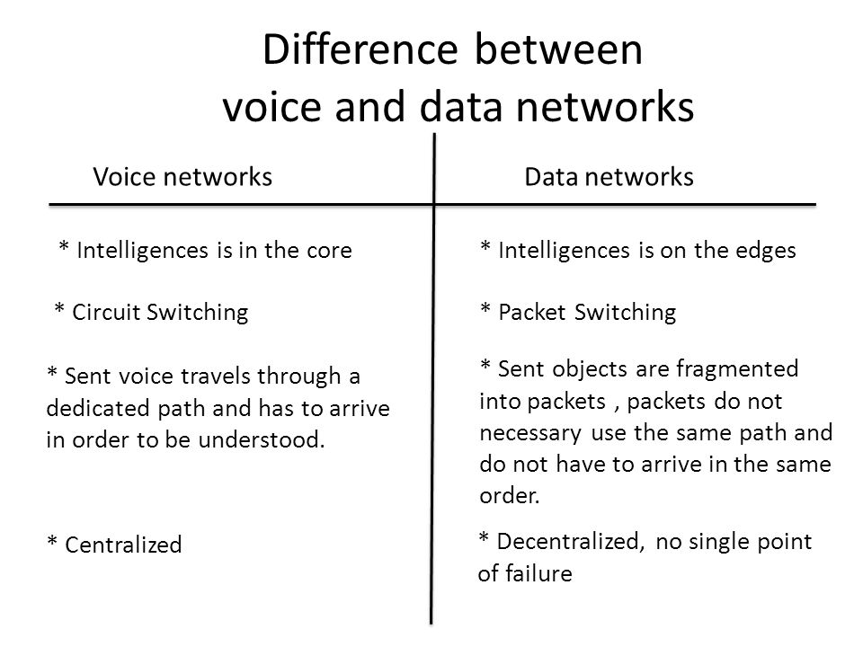 Voice networksData networks * Circuit Switching * Packet Switching * Intelligences is in the core* Intelligences is on the edges * Sent objects are fragmented into packets, packets do not necessary use the same path and do not have to arrive in the same order.