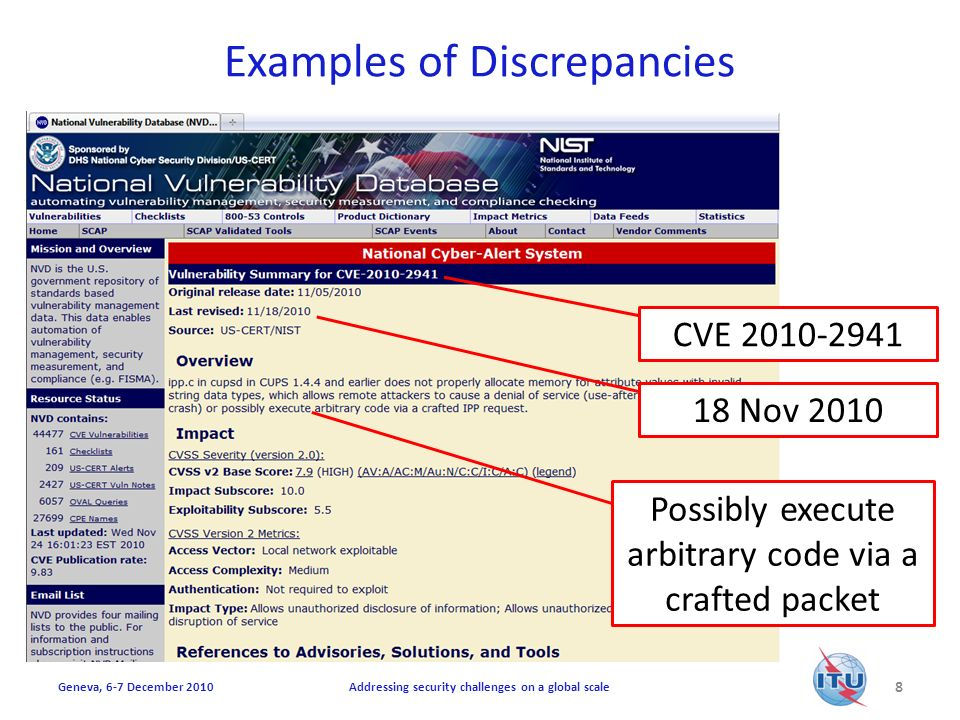 CVE 2010-2941 9 Addressing security challenges on a global scaleGeneva, 6-7 December 2010