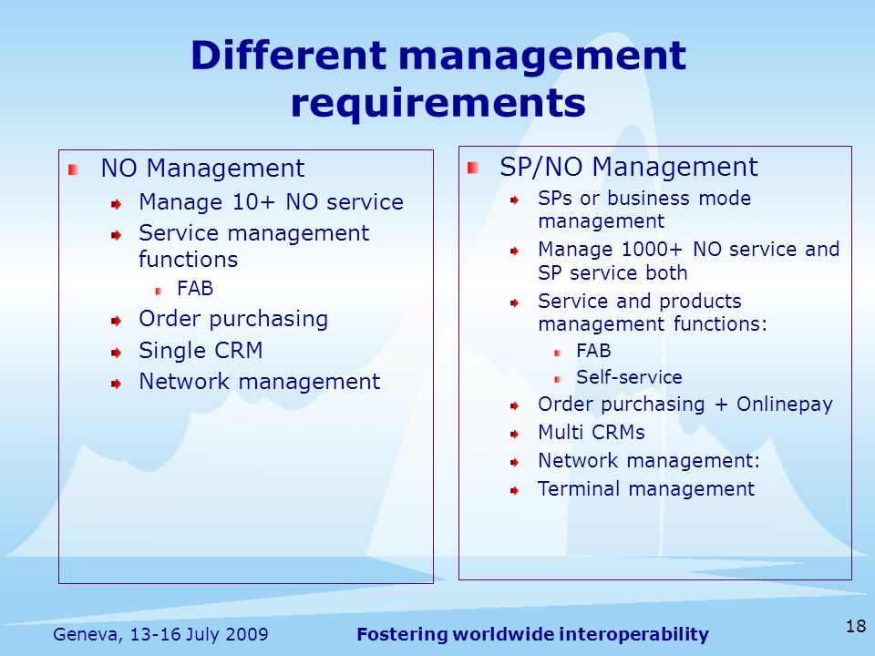 Fostering worldwide interoperability 18 Geneva, 13-16 July 2009 NO Management Manage 10+ NO service Service management functions FAB Order purchasing