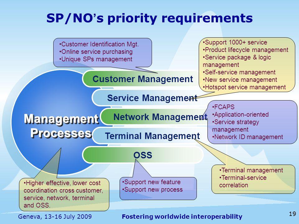 Fostering worldwide interoperability 19 Geneva, 13-16 July 2009 Customer Management Service Management Terminal Management OSS ManagementProcessesMana