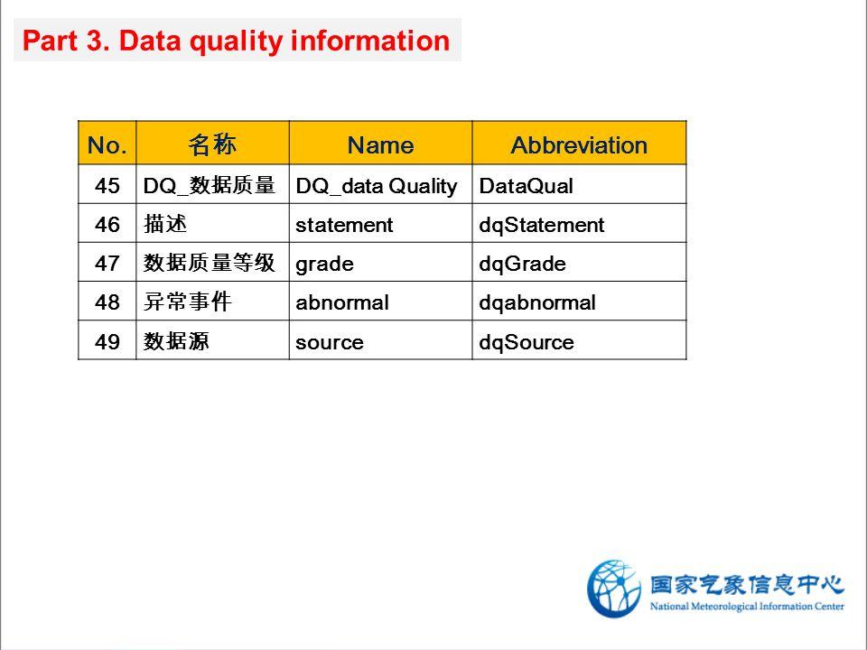 No. NameAbbreviation 45 DQ_ DQ_data QualityDataQual 46 statementdqStatement 47 gradedqGrade 48 abnormaldqabnormal 49 sourcedqSource Part 3. Data quali