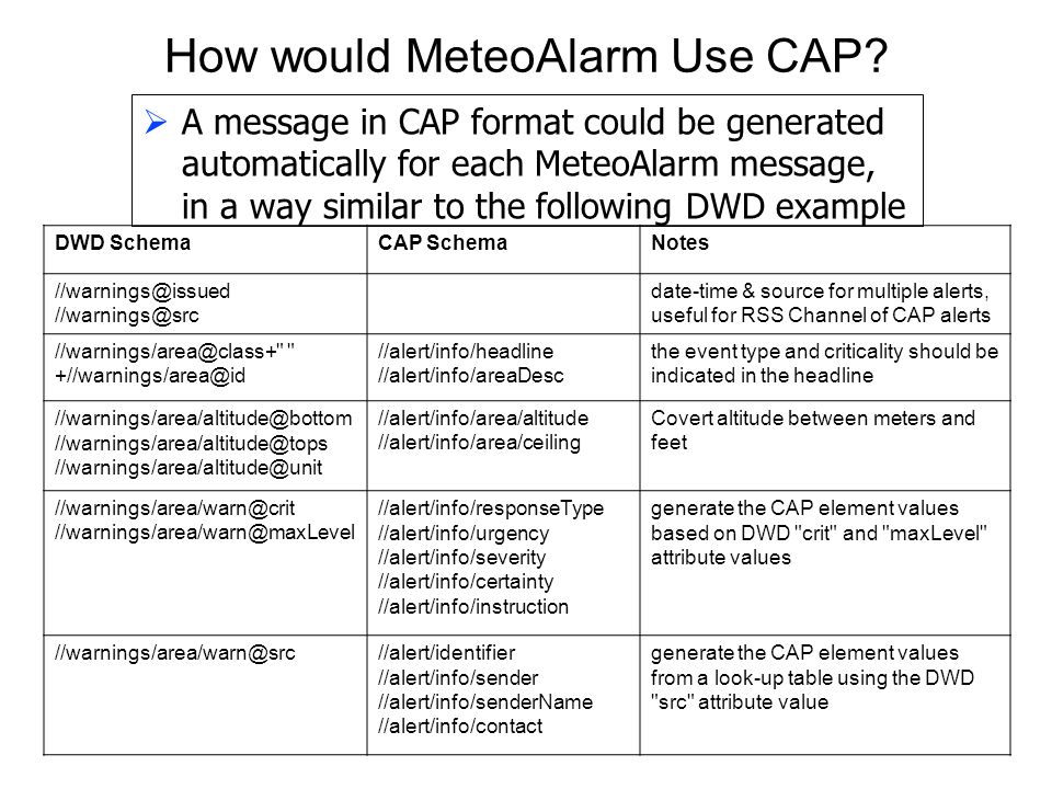 How would MeteoAlarm Use CAP.