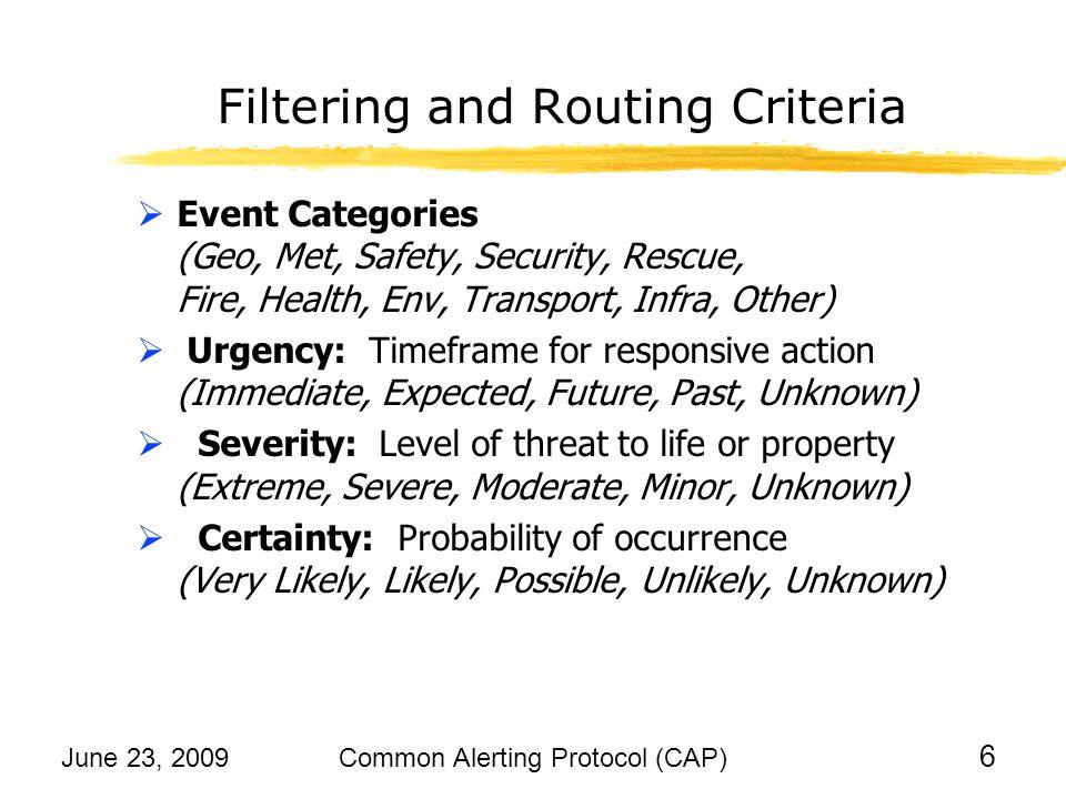 June 23, 2009Common Alerting Protocol (CAP) 17 Outline What is CAP.