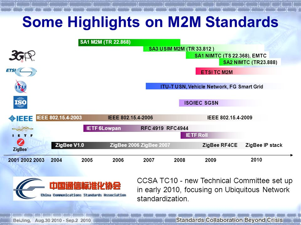 Some Highlights on M2M Standards CCSA TC10 - new Technical Committee set up in early 2010, focusing on Ubiquitous Network standardization. 2004 2008 2