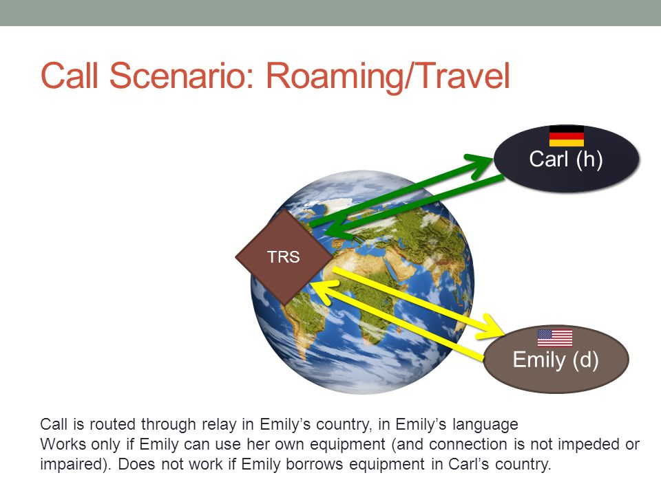 Call Scenario: Roaming/Travel Emily (d) Carl (h) TRS Call is routed through relay in Emilys country, in Emilys language Works only if Emily can use her own equipment (and connection is not impeded or impaired).
