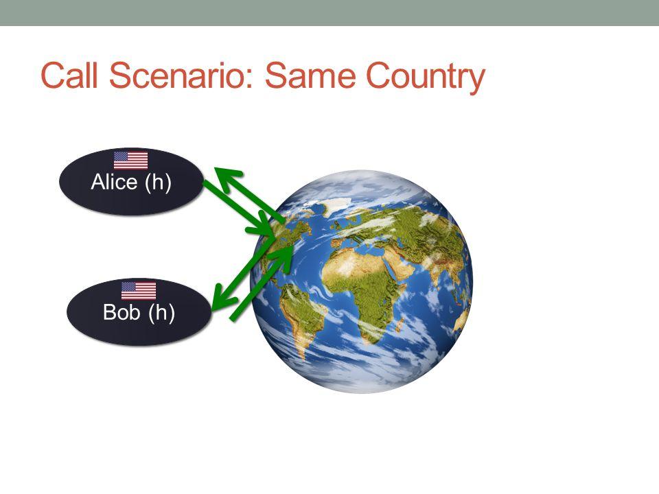 Call Scenario: Same Country Alice (h) Bob (h)