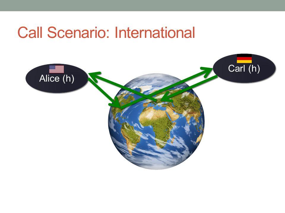 Call Scenario: International Alice (h) Carl (h)
