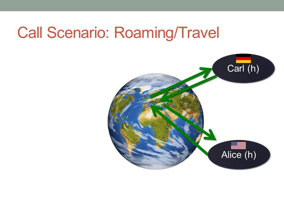 Call Scenario: Roaming/Travel Alice (h) Carl (h)