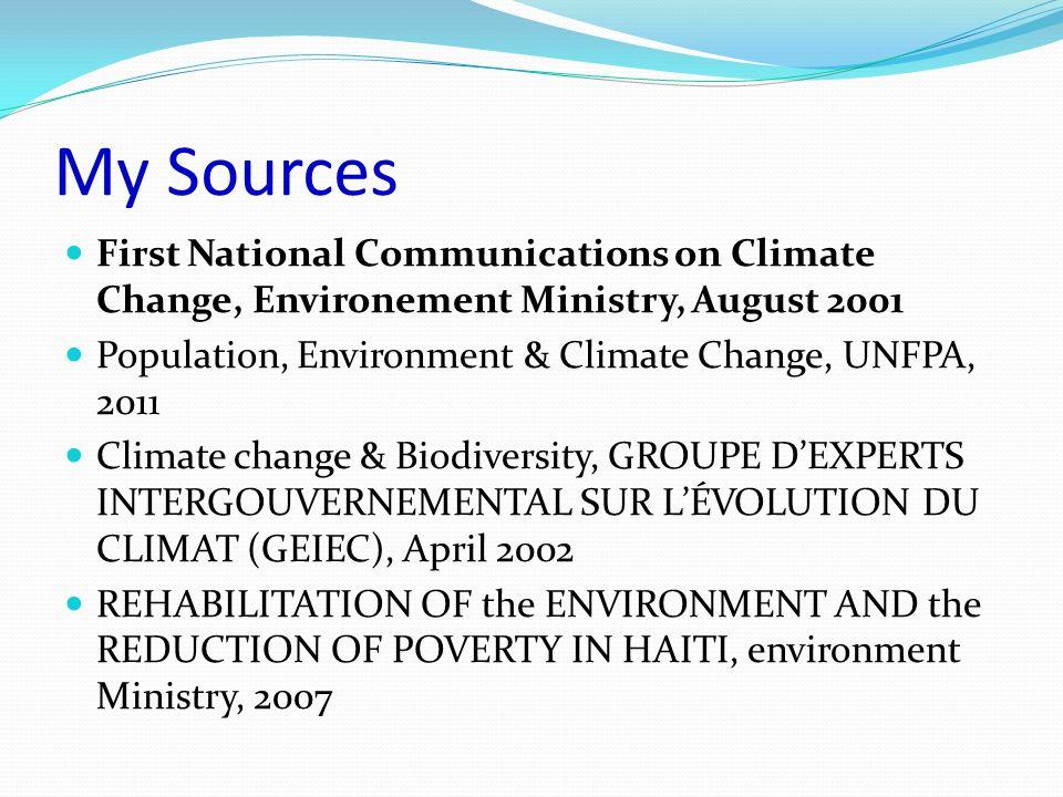 My Sources First National Communications on Climate Change, Environement Ministry, August 2001 Population, Environment & Climate Change, UNFPA, 2011 Climate change & Biodiversity, GROUPE DEXPERTS INTERGOUVERNEMENTAL SUR LÉVOLUTION DU CLIMAT (GEIEC), April 2002 REHABILITATION OF the ENVIRONMENT AND the REDUCTION OF POVERTY IN HAITI, environment Ministry, 2007