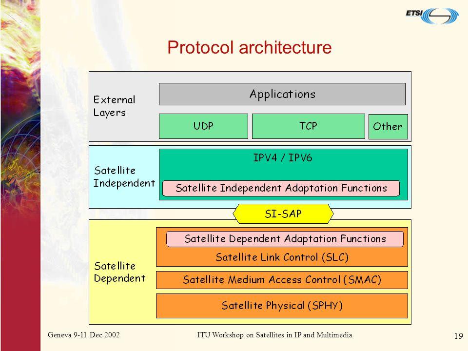 Geneva 9-11 Dec 2002ITU Workshop on Satellites in IP and Multimedia 19 Protocol architecture