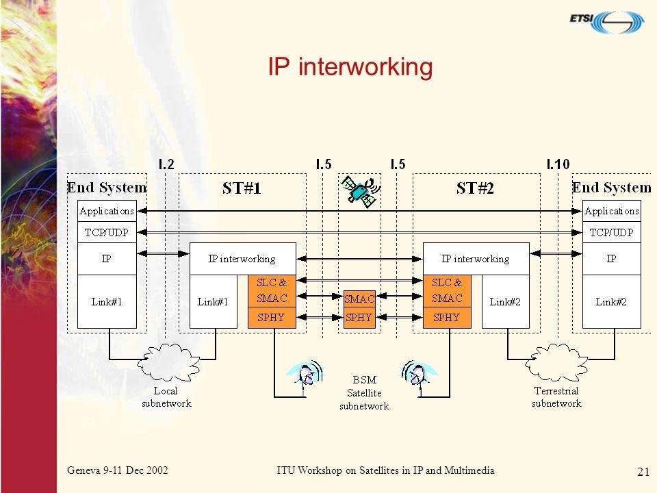 Geneva 9-11 Dec 2002ITU Workshop on Satellites in IP and Multimedia 21 IP interworking
