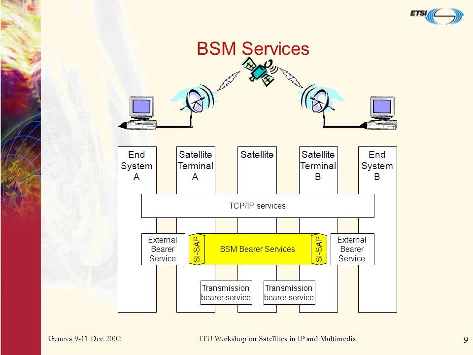Geneva 9-11 Dec 2002ITU Workshop on Satellites in IP and Multimedia 20 TR 101 985 IP over satellite Study areas