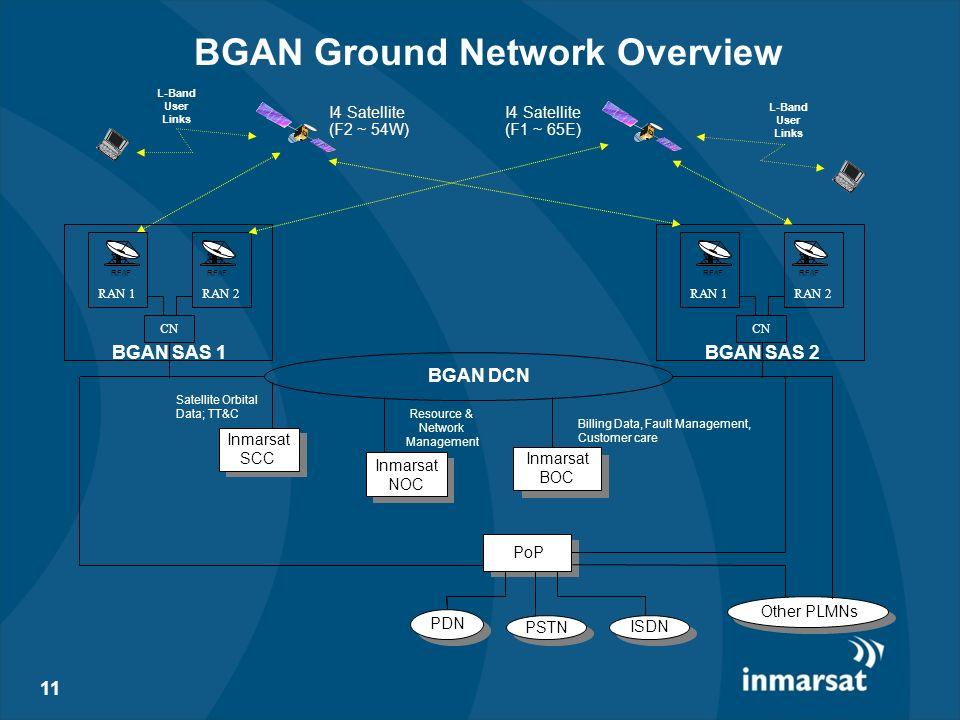 11 BGAN DCN Resource & Network Management Satellite Orbital Data; TT&C I4 Satellite (F2 ~ 54W)(F1 ~ 65E) BGAN DCN Other PLMNs PDN PSTN ISDN PoP Inmars