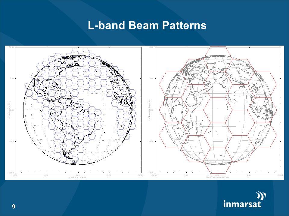 9 L-band Beam Patterns