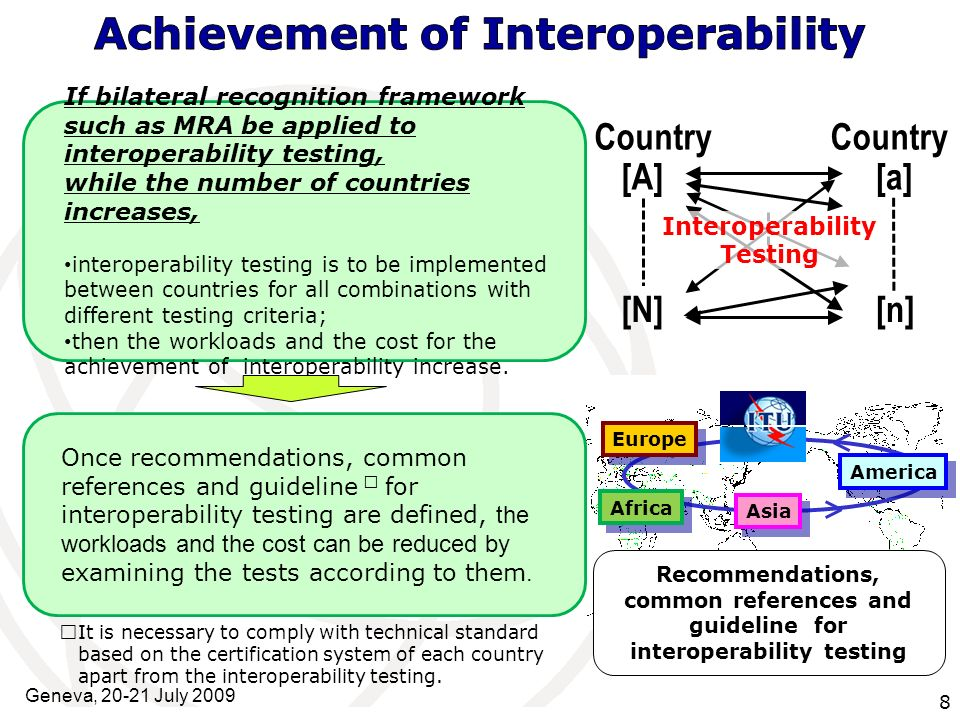 International Telecommunication Union If bilateral recognition framework such as MRA be applied to interoperability testing, while the number of countries increases, interoperability testing is to be implemented between countries for all combinations with different testing criteria; then the workloads and the cost for the achievement of interoperability increase.