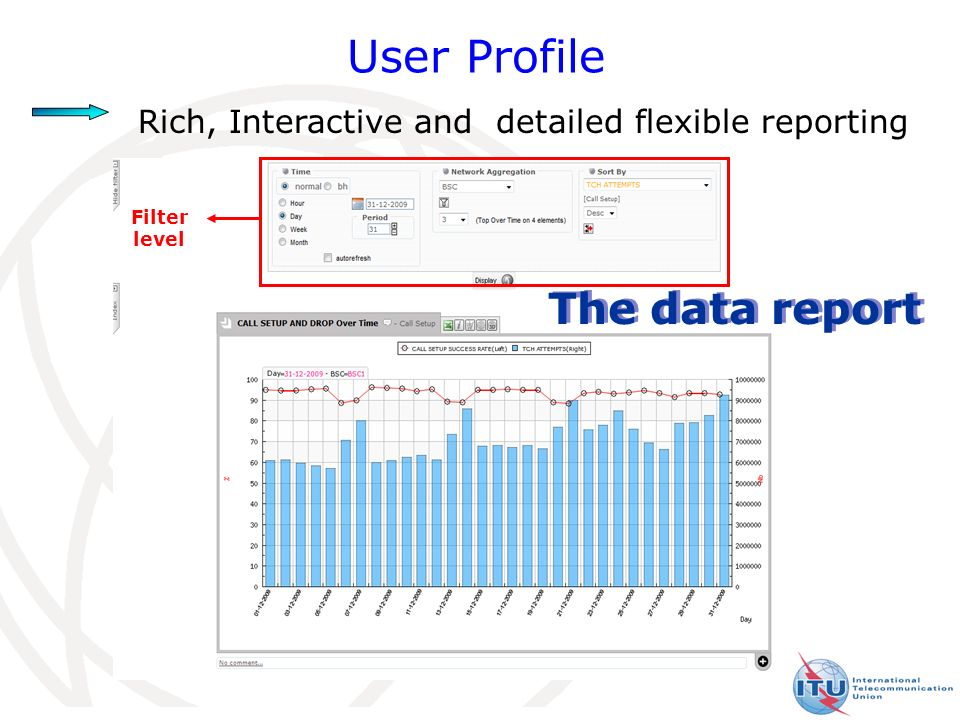 17 User Profile The data report Filter level Rich, Interactive and detailed flexible reporting
