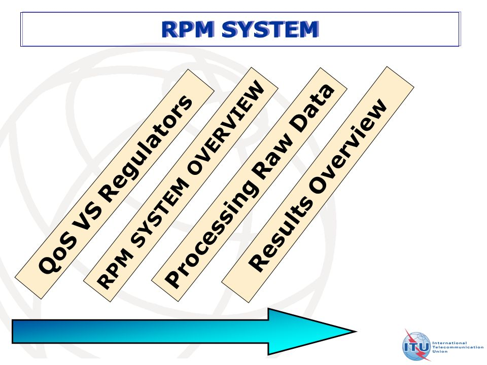 PLANET NETWORK INTERNATIONAL 2 RPM SYSTEM RPM SYSTEM OVERVIEW Processing Raw Data Results Overview QoS VS Regulators