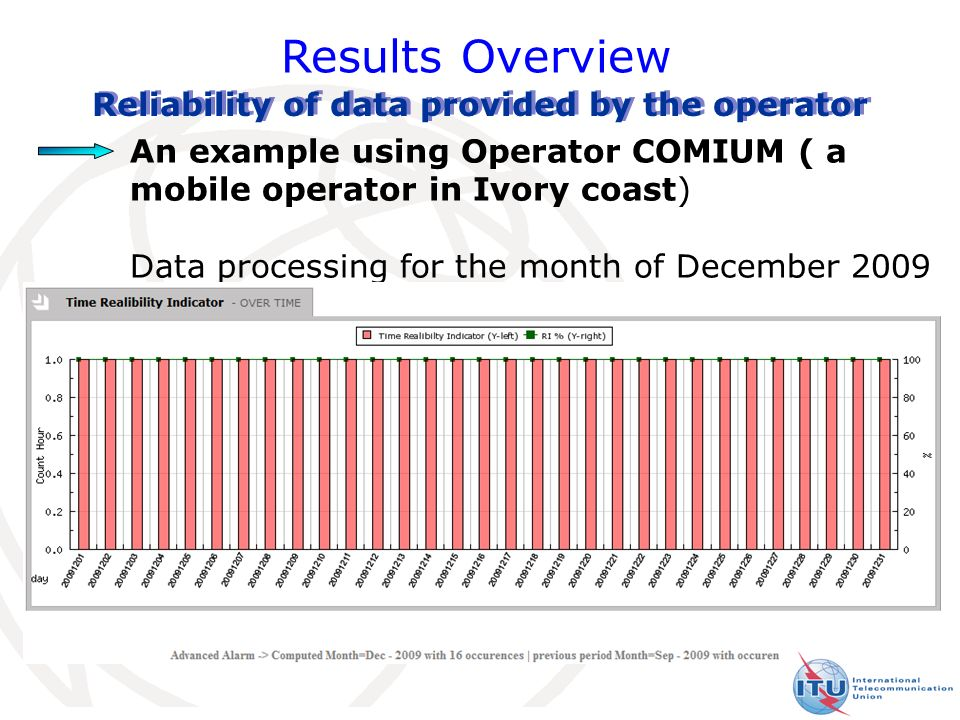 25 Results Overview An example using Operator COMIUM ( a mobile operator in Ivory coast) Data processing for the month of December 2009 Reliability of data provided by the operator