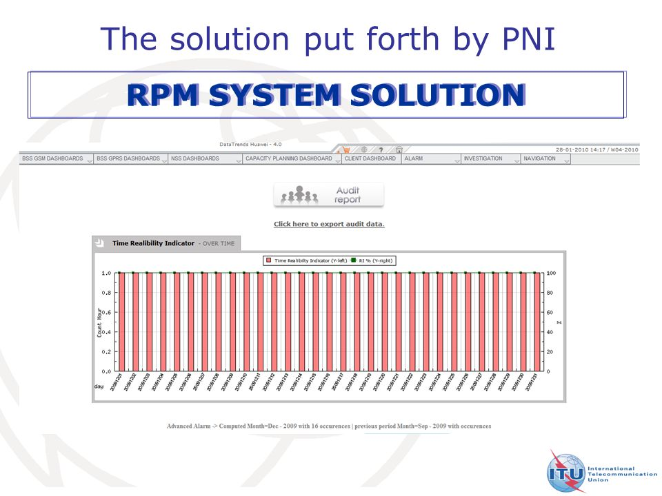 9 The solution put forth by PNI RPM SYSTEM SOLUTION
