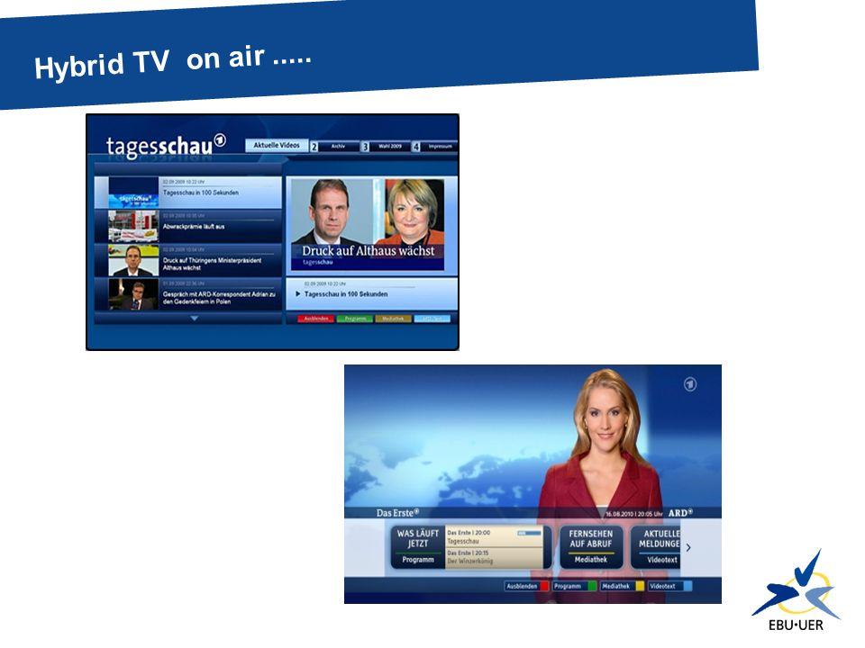 Hybrid TV on air.....