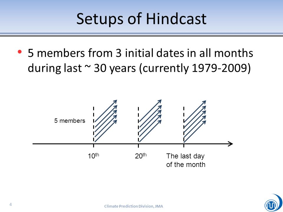 5 members from 3 initial dates in all months during last ~ 30 years (currently ) Setups of Hindcast Climate Prediction Division, JMA 4 5 members 10 th 20 th The last day of the month
