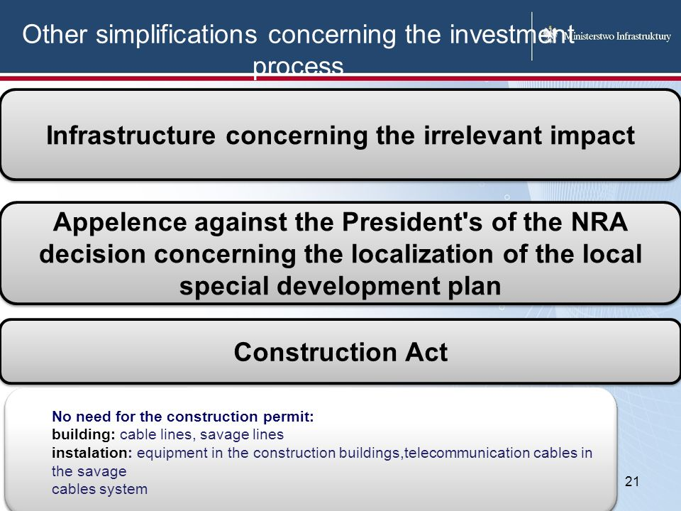 Other simplifications concerning the investment process 21 No need for the construction permit: building: cable lines, savage lines instalation: equip