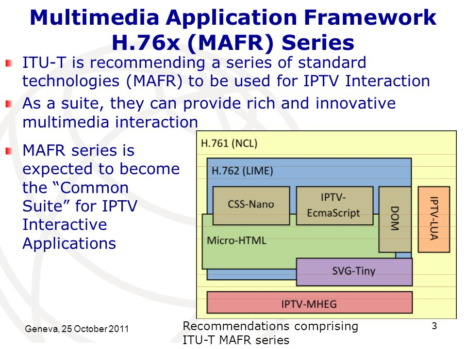 Geneva, 25 October 2011 3 Multimedia Application Framework H.76x (MAFR) Series ITU-T is recommending a series of standard technologies (MAFR) to be us