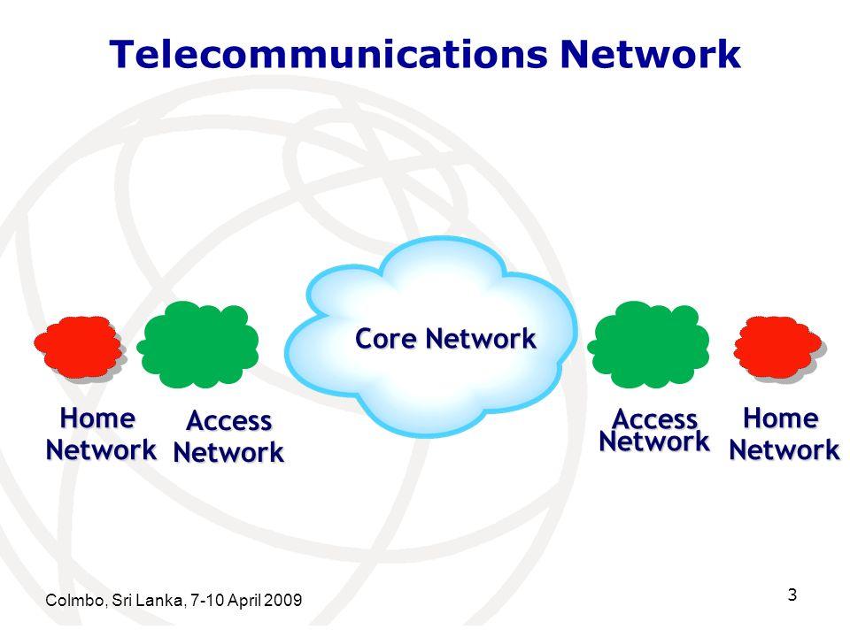 Telecommunications Network Colmbo, Sri Lanka, 7-10 April 2009 3 Core Network Home Network Network AccessNetwork Access Network Home Network Network