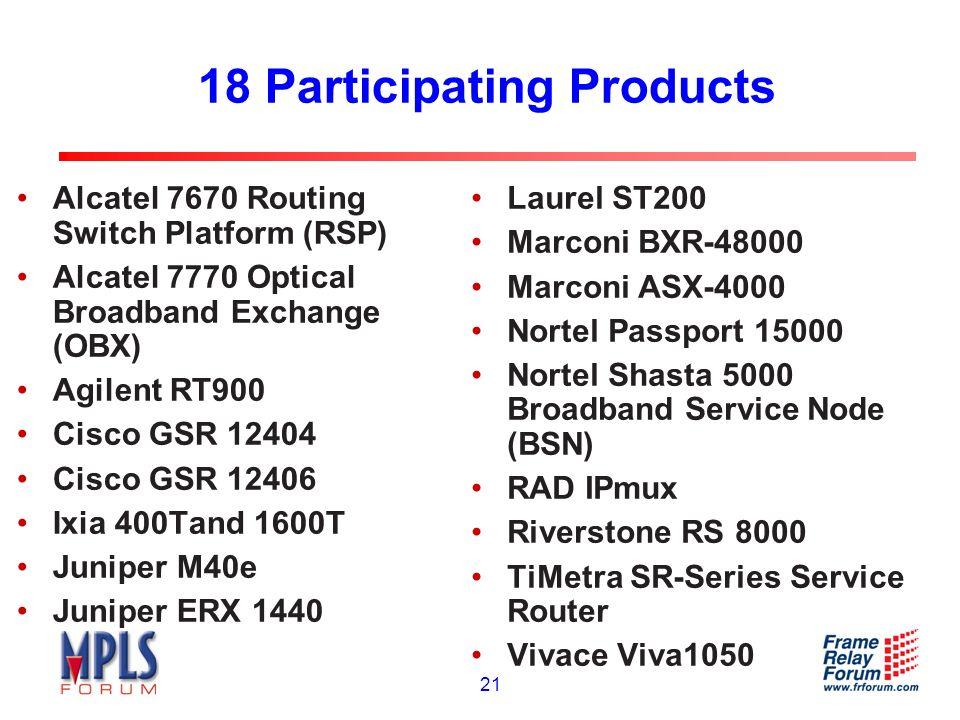 21 18 Participating Products Alcatel 7670 Routing Switch Platform (RSP) Alcatel 7770 Optical Broadband Exchange (OBX) Agilent RT900 Cisco GSR 12404 Cisco GSR 12406 Ixia 400Tand 1600T Juniper M40e Juniper ERX 1440 Laurel ST200 Marconi BXR-48000 Marconi ASX-4000 Nortel Passport 15000 Nortel Shasta 5000 Broadband Service Node (BSN) RAD IPmux Riverstone RS 8000 TiMetra SR-Series Service Router Vivace Viva1050