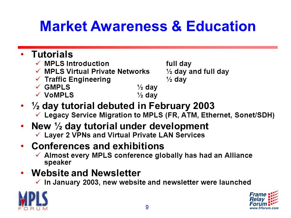 20 SUPERCOMM SUPERDemo 2003 Focus on demonstrating multivendor interoperability in the following areas: Frame Relay over MPLS ATM over MPLS Ethernet/VLAN over MPLS Virtual Private LAN Services (VPLS) MPLS Fast Reroute (FRR) New interoperable, scalable services while offering service guarantees